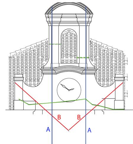 E:MirabelloVILLA RILIEVO corr. coperto Model (1)